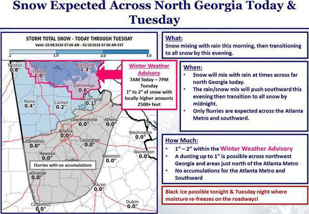 Winter weather graphic pic