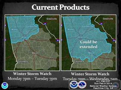Winter weather models